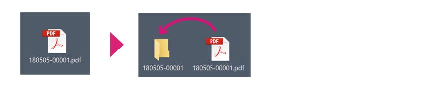 データ圧縮の手順1