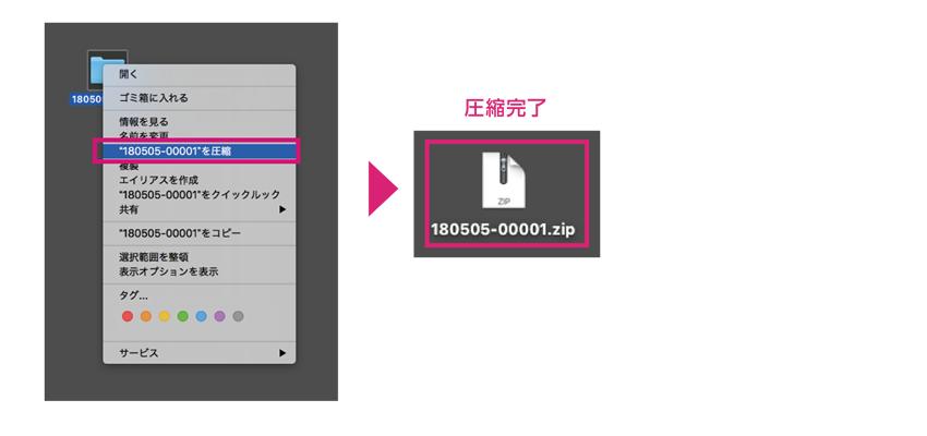 データ圧縮の手順2