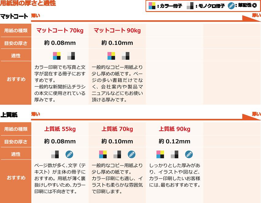 マットコート70kg-90kg/上質紙55kg-70kg-90kg