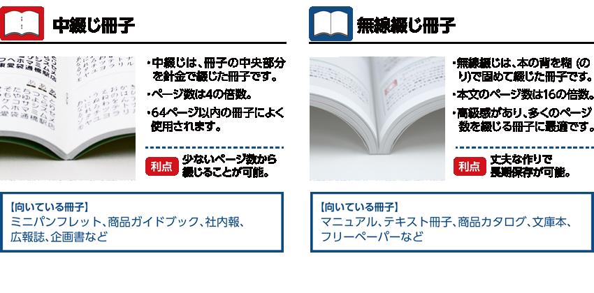 「中綴じ冊子」と「無線綴じ冊子」