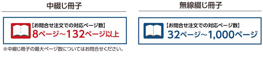 「中綴じ」と「無線綴じ」の問い合わせ対応可能ページ