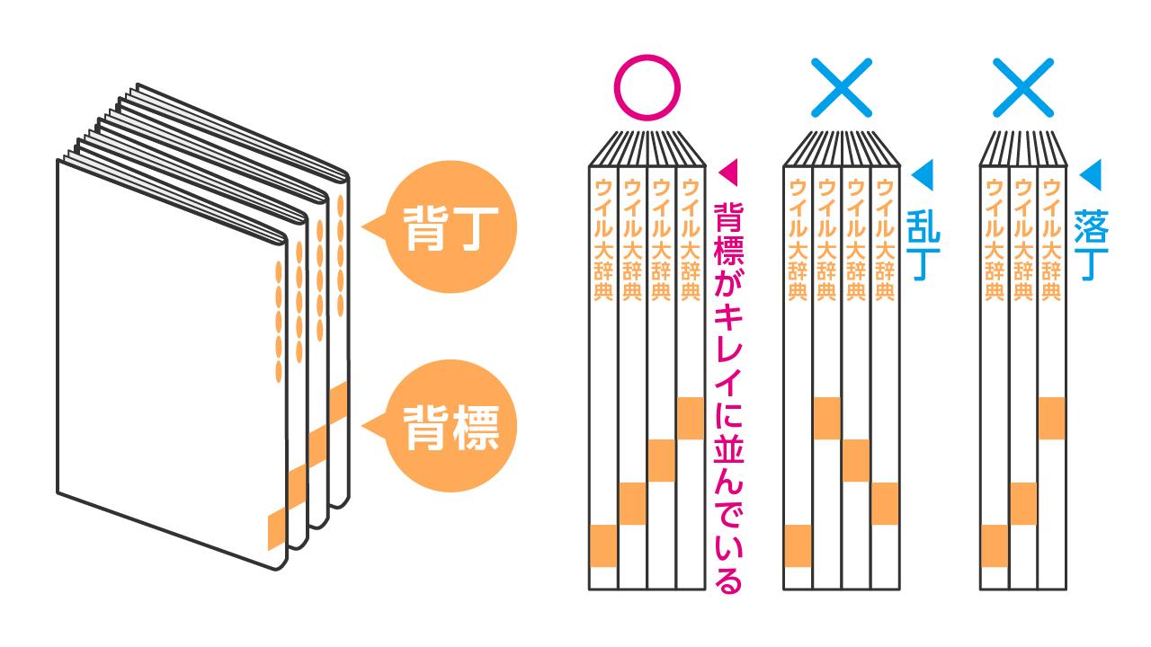 背丁・背標   ウイルの印刷用語集