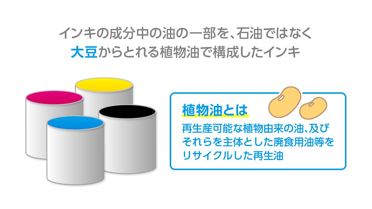 大豆油インキ