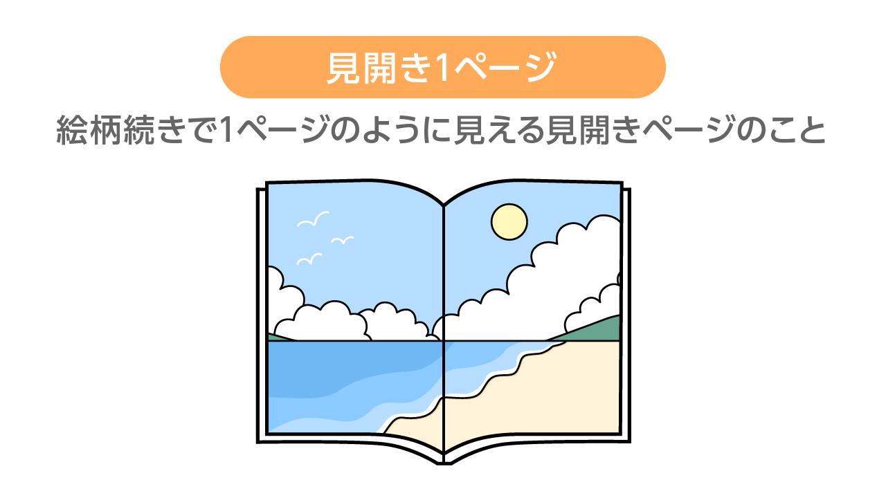 見開き1ページ
