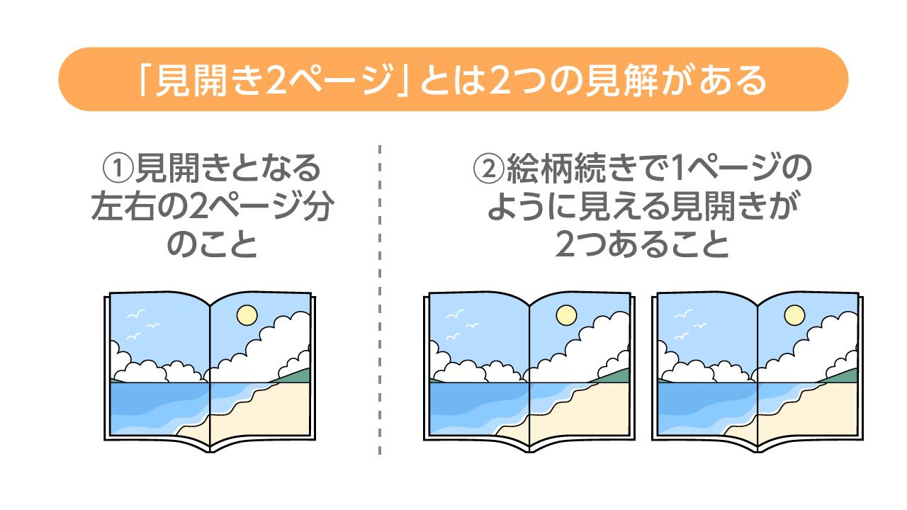 見開き2ページ